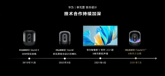 华为发布首款搭载鸿蒙OS2智能音箱