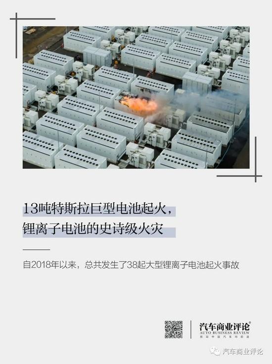 13吨特斯拉巨型电池起火锂离子电池的史诗级火灾
